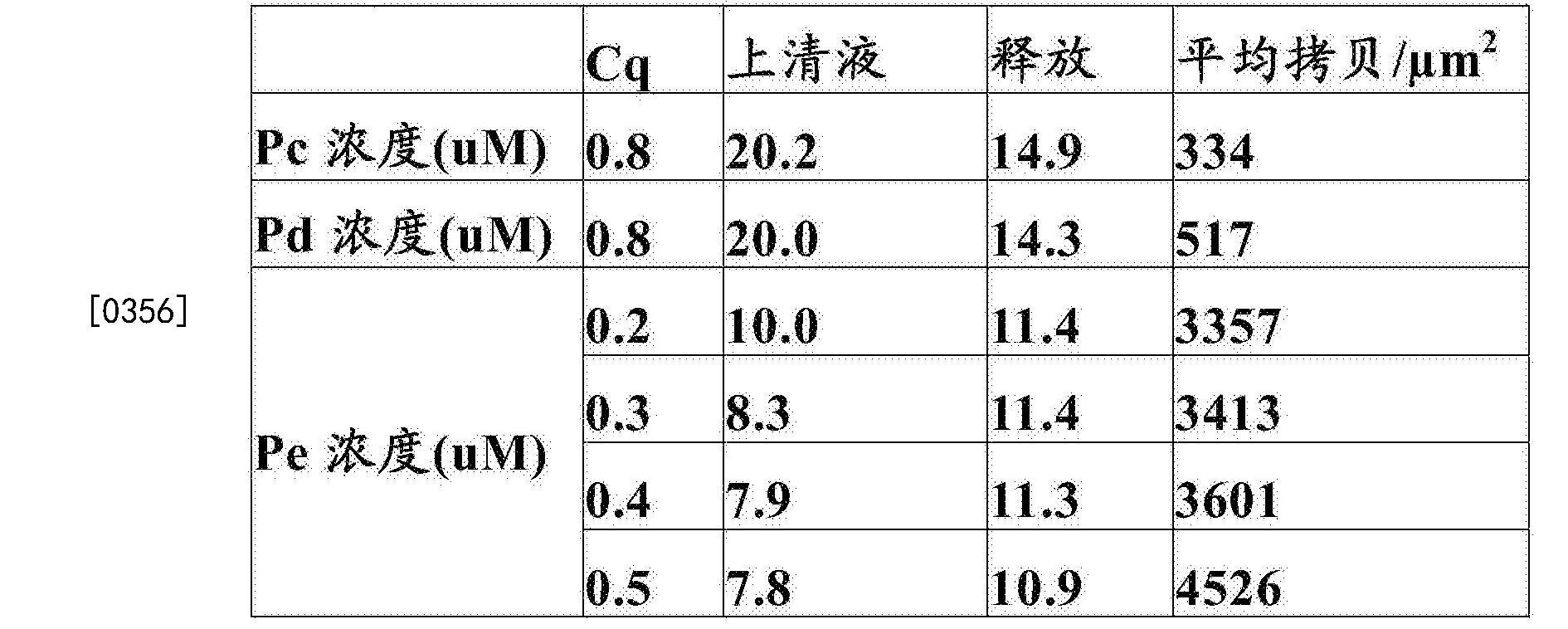 Figure CN107760772AD00451