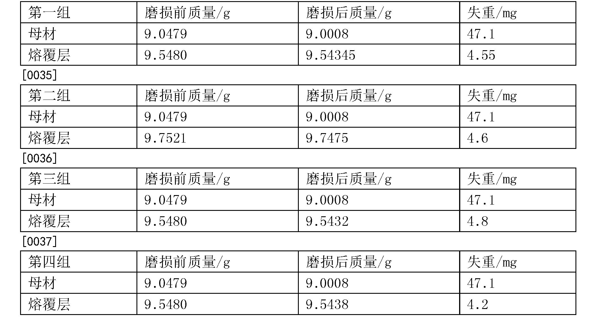 Figure CN105603418BD00061