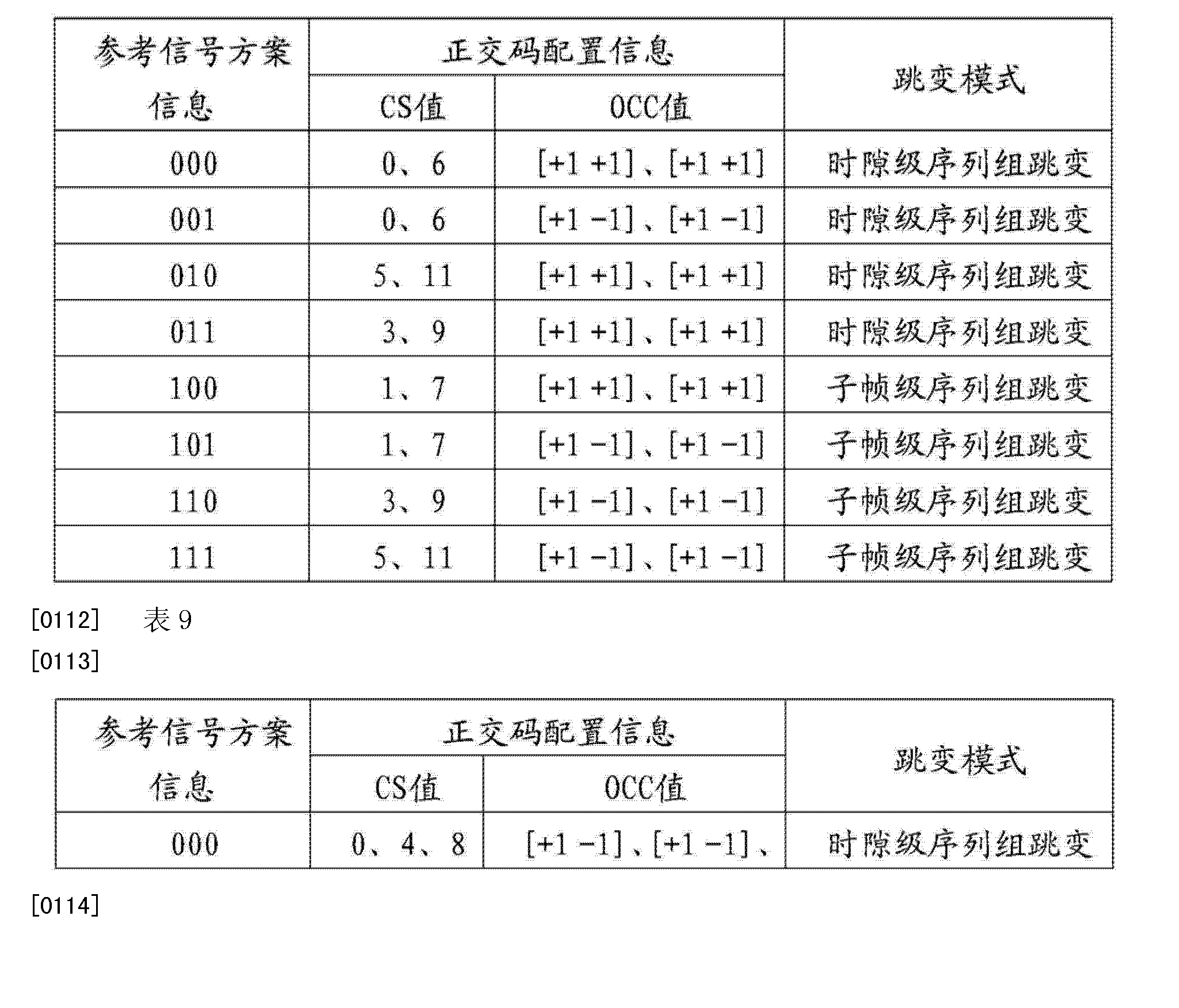 Figure CN102215057BD00151
