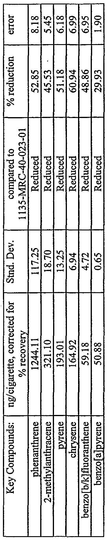 Figure imgf000092_0003