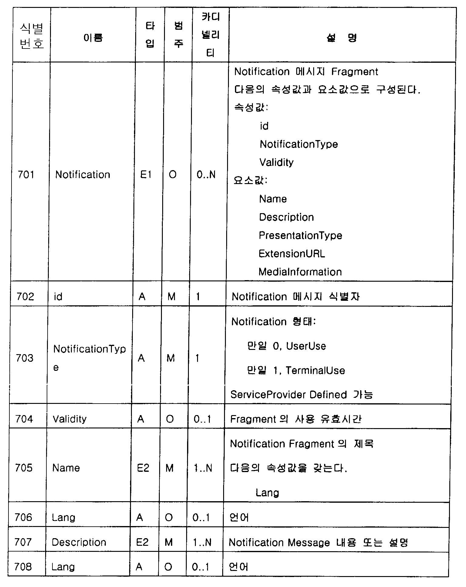 Figure 112011004882525-pat00056