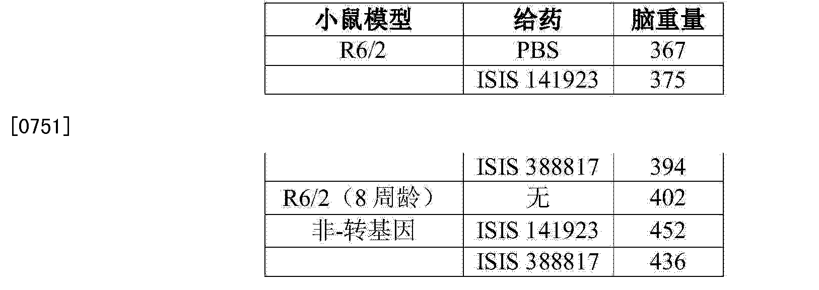 Figure CN104894129AD00861