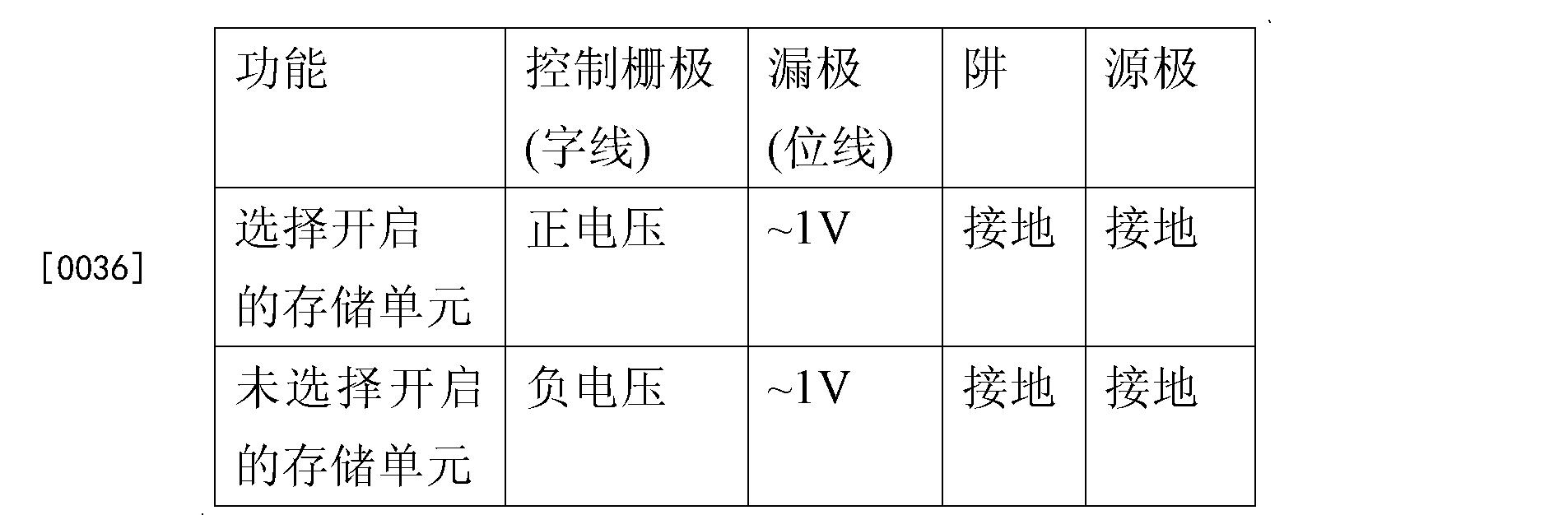 Figure CN103366828BD00052