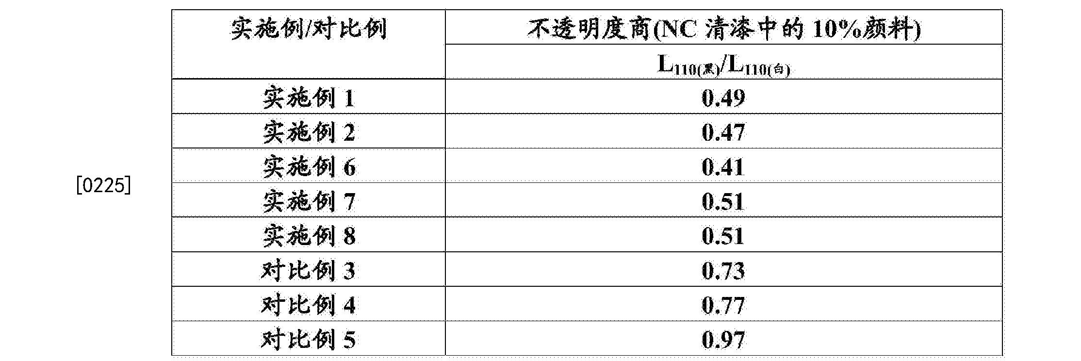 Figure CN104271676BD00221