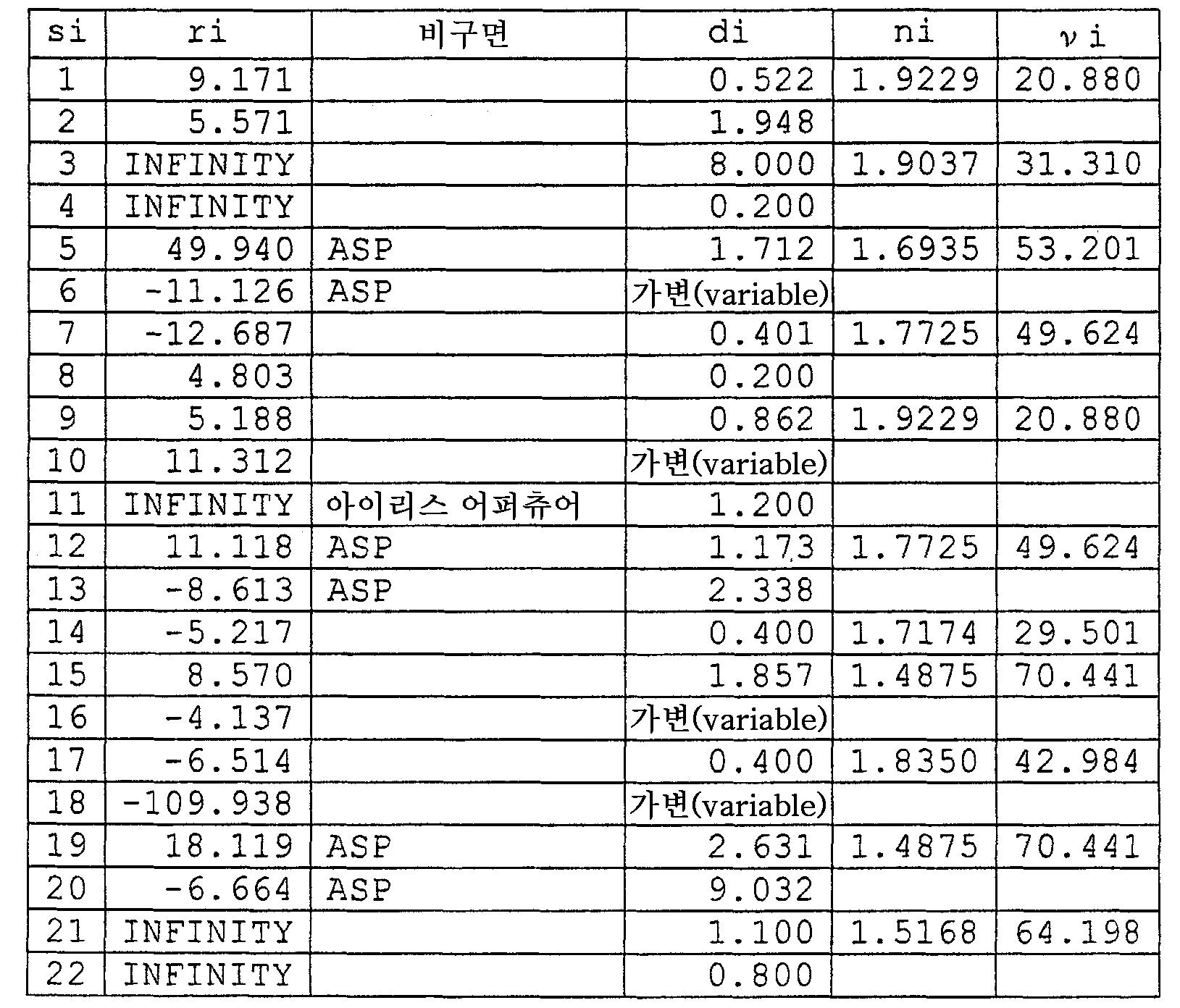 Figure 112005053932449-PCT00001