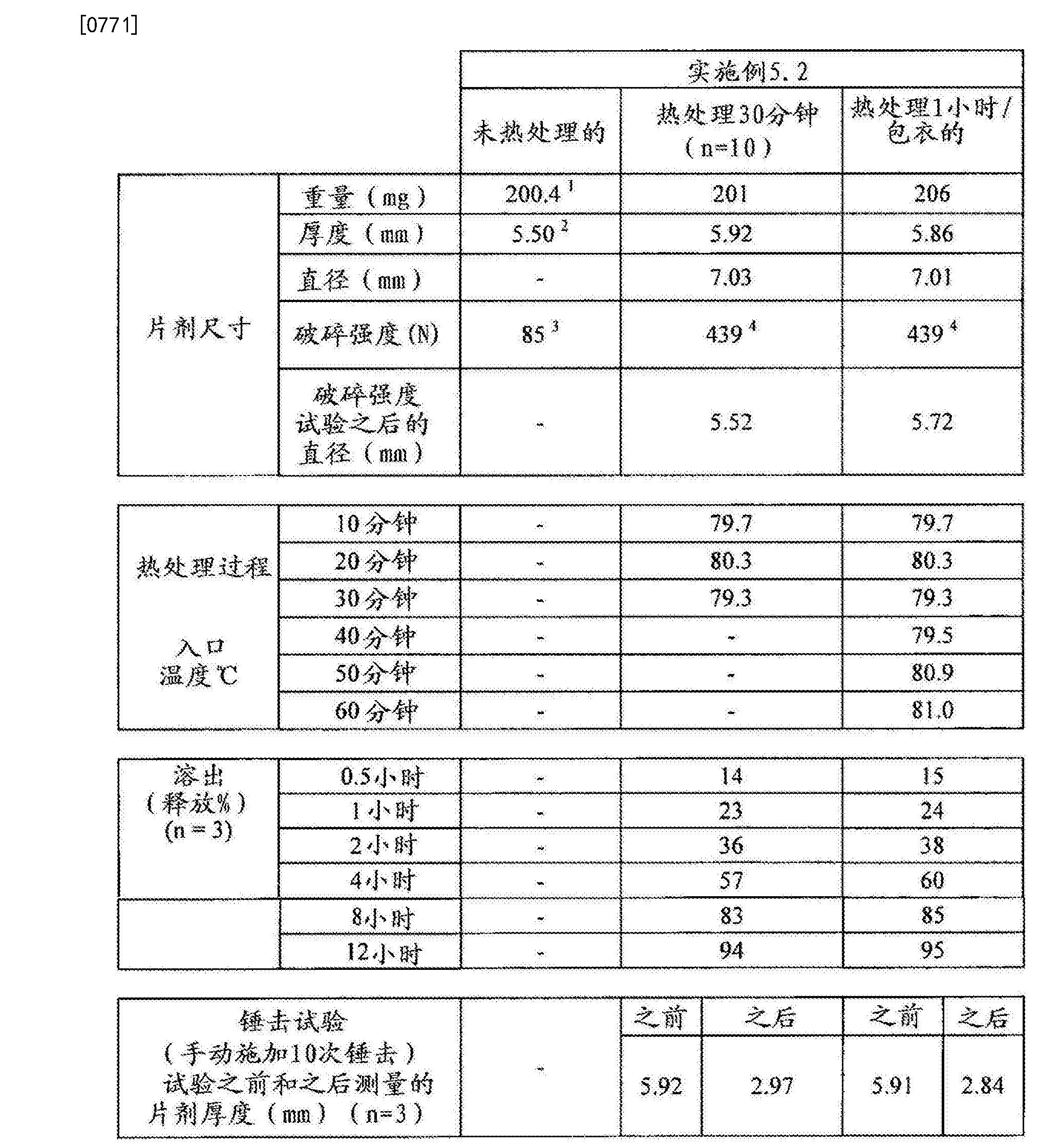 Figure CN102688241BD00631