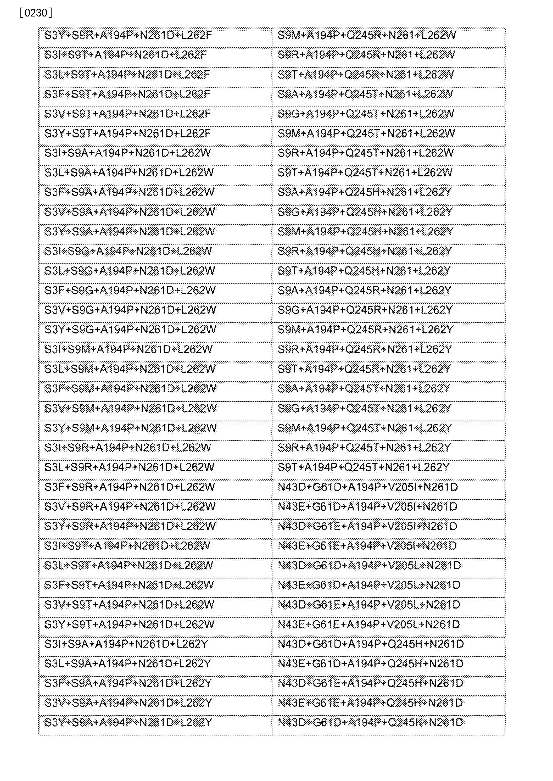 Figure CN105874067AD00381