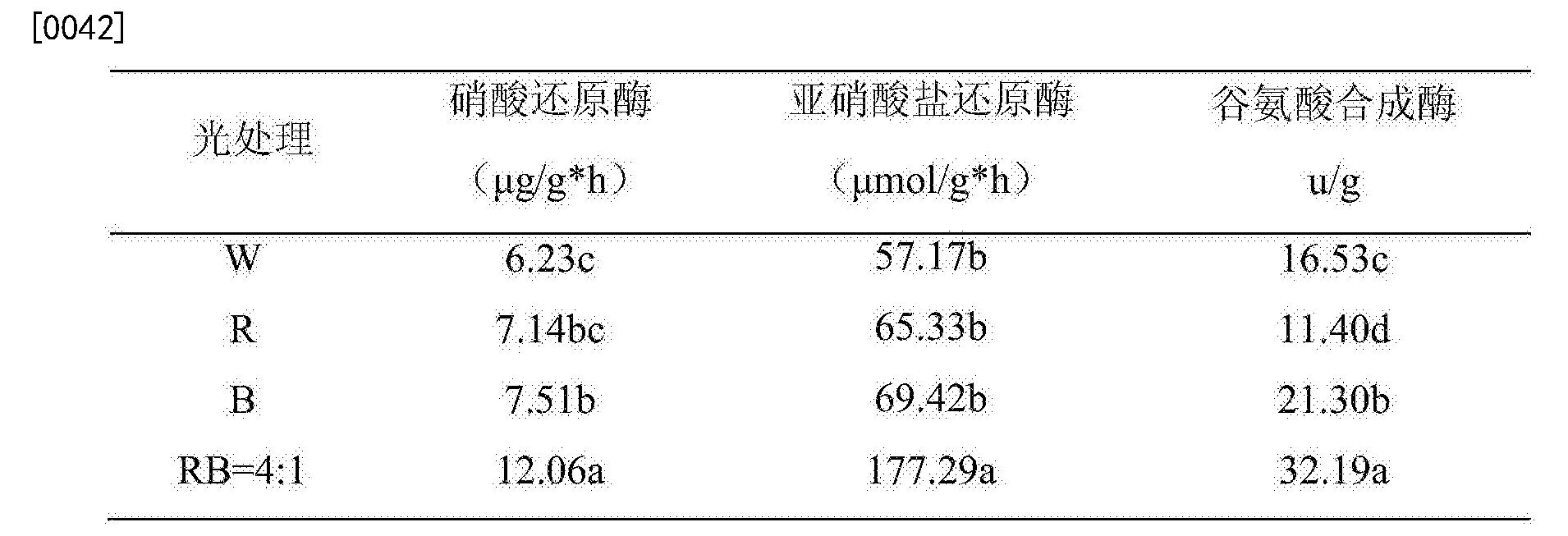 Figure CN106718755AD00061
