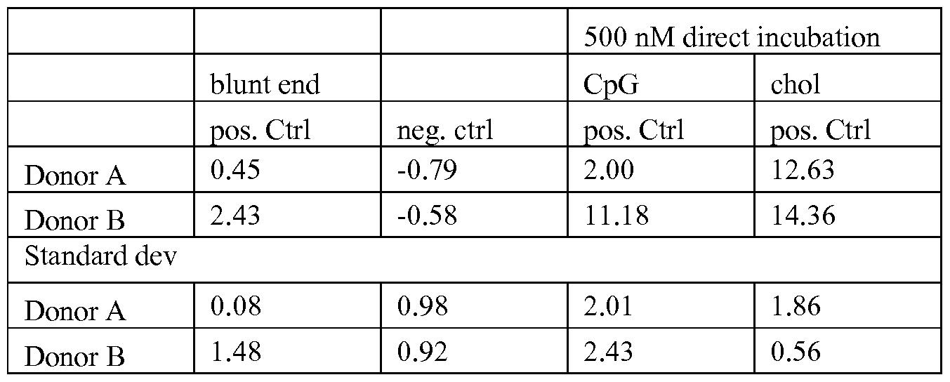 Figure imgf000178_0002