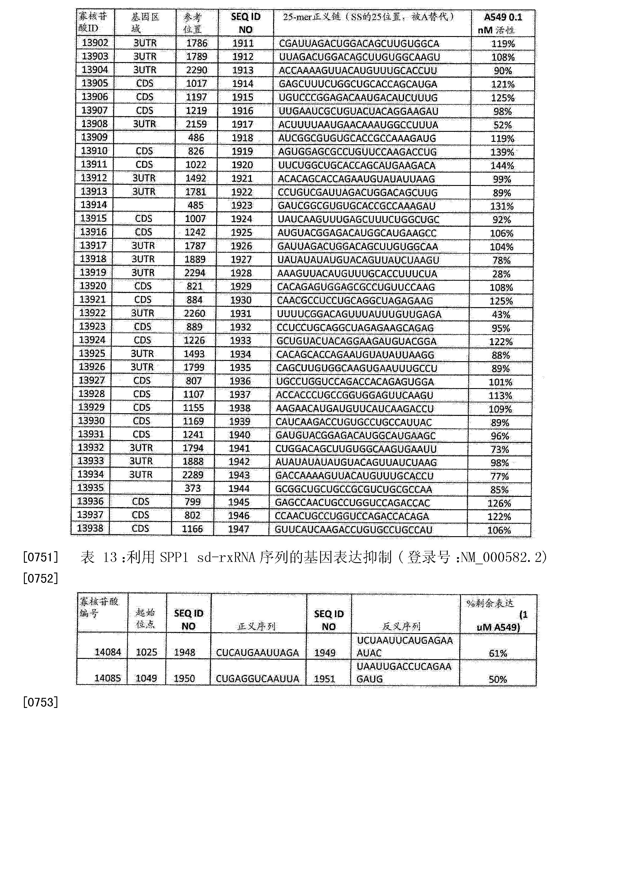 Figure CN103108642BD01481