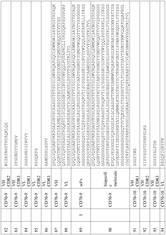 Figure imgf000147_0001