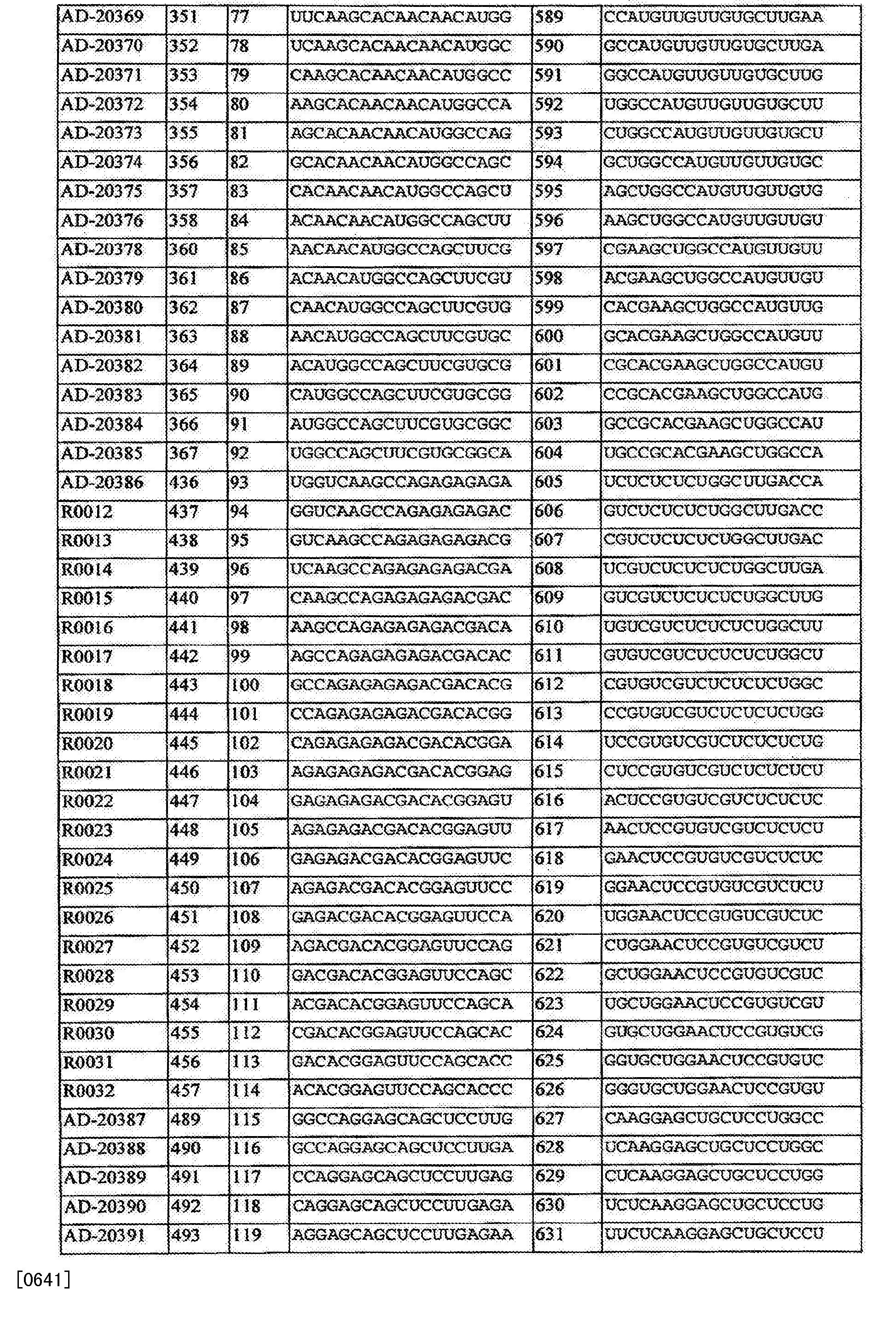 Figure CN105125572AD00741