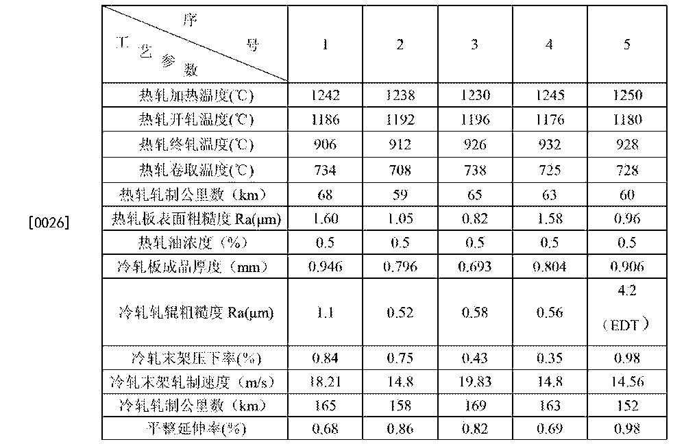 Figure CN103878173BD00061