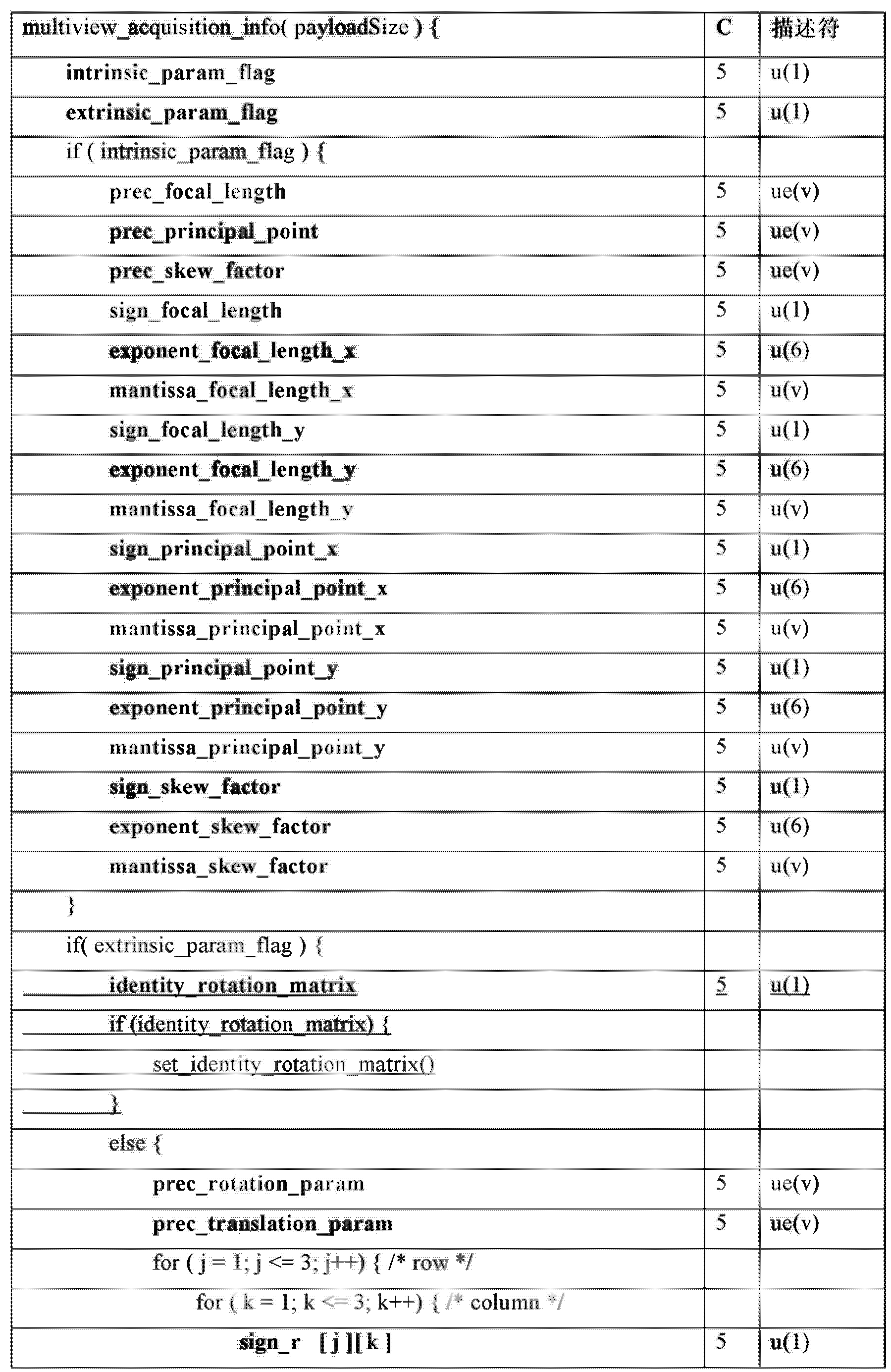 Figure CN103875250AD00451