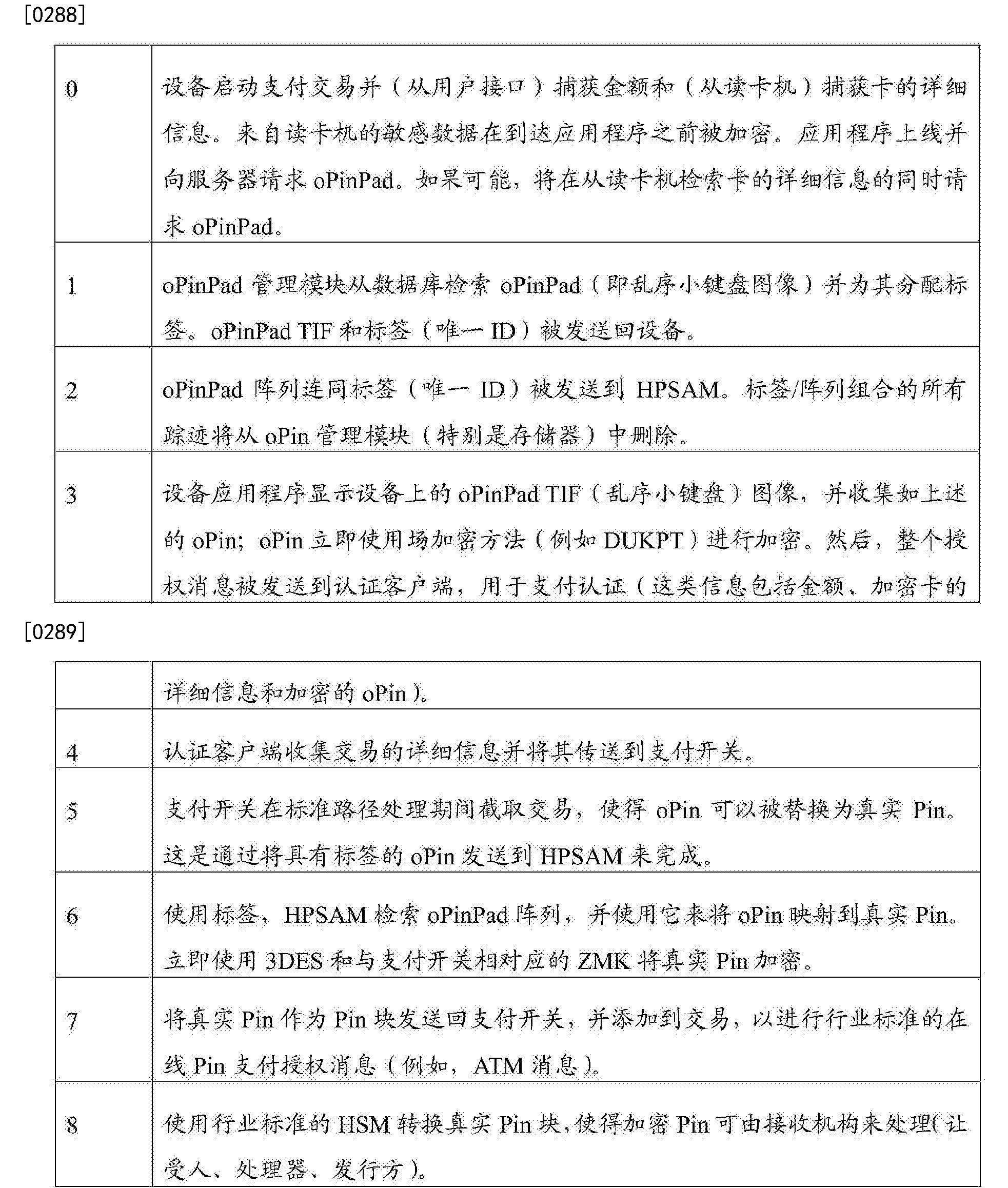 Figure CN104584086BD00231