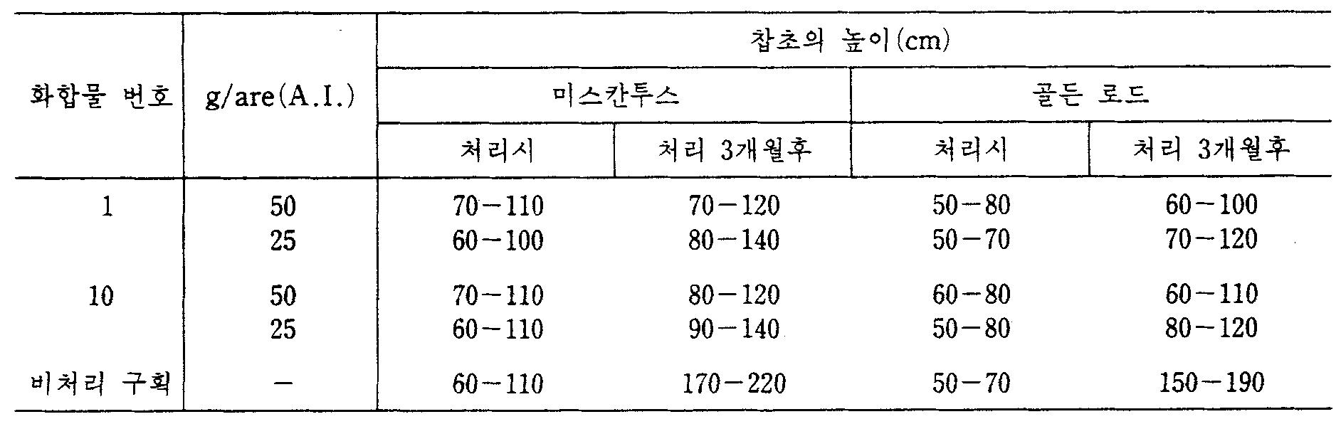 Figure kpo00015
