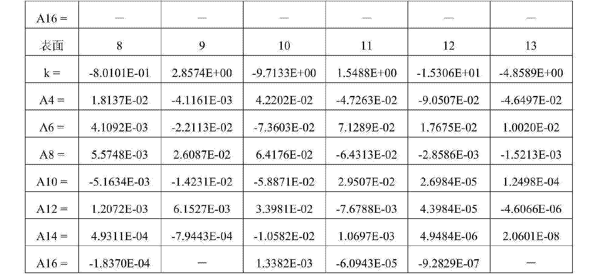 Figure CN104808316BD00221