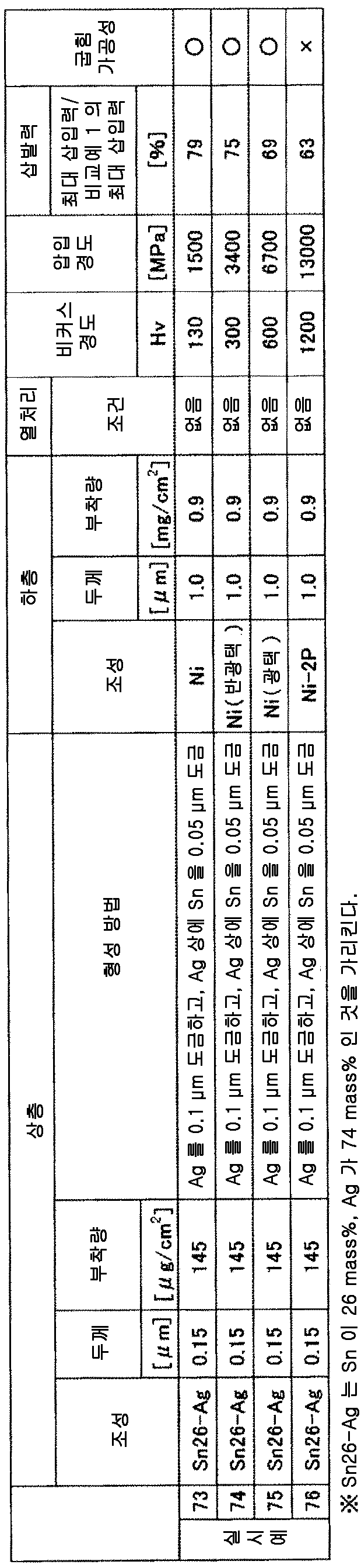 Figure 112014100247711-pct00015