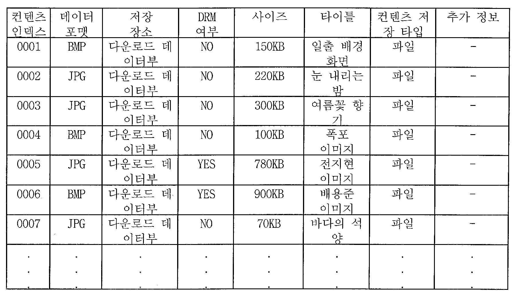 Figure 112004047241758-pat00001