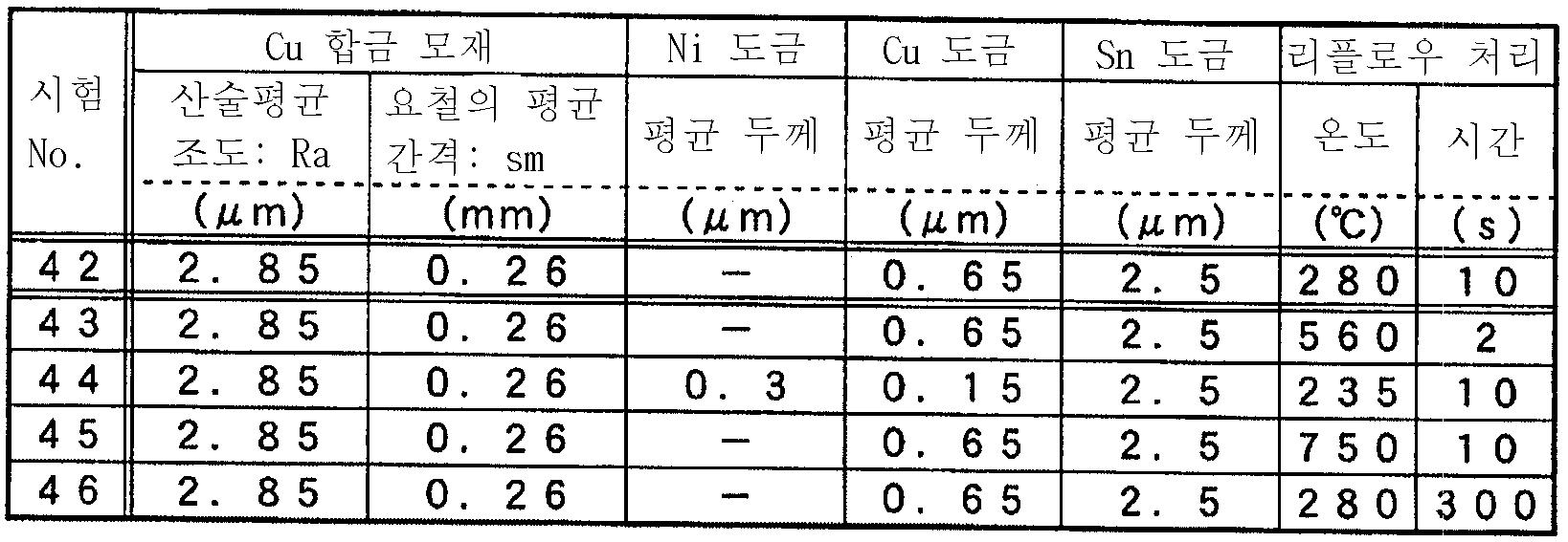 Figure 112007019148251-pct00014