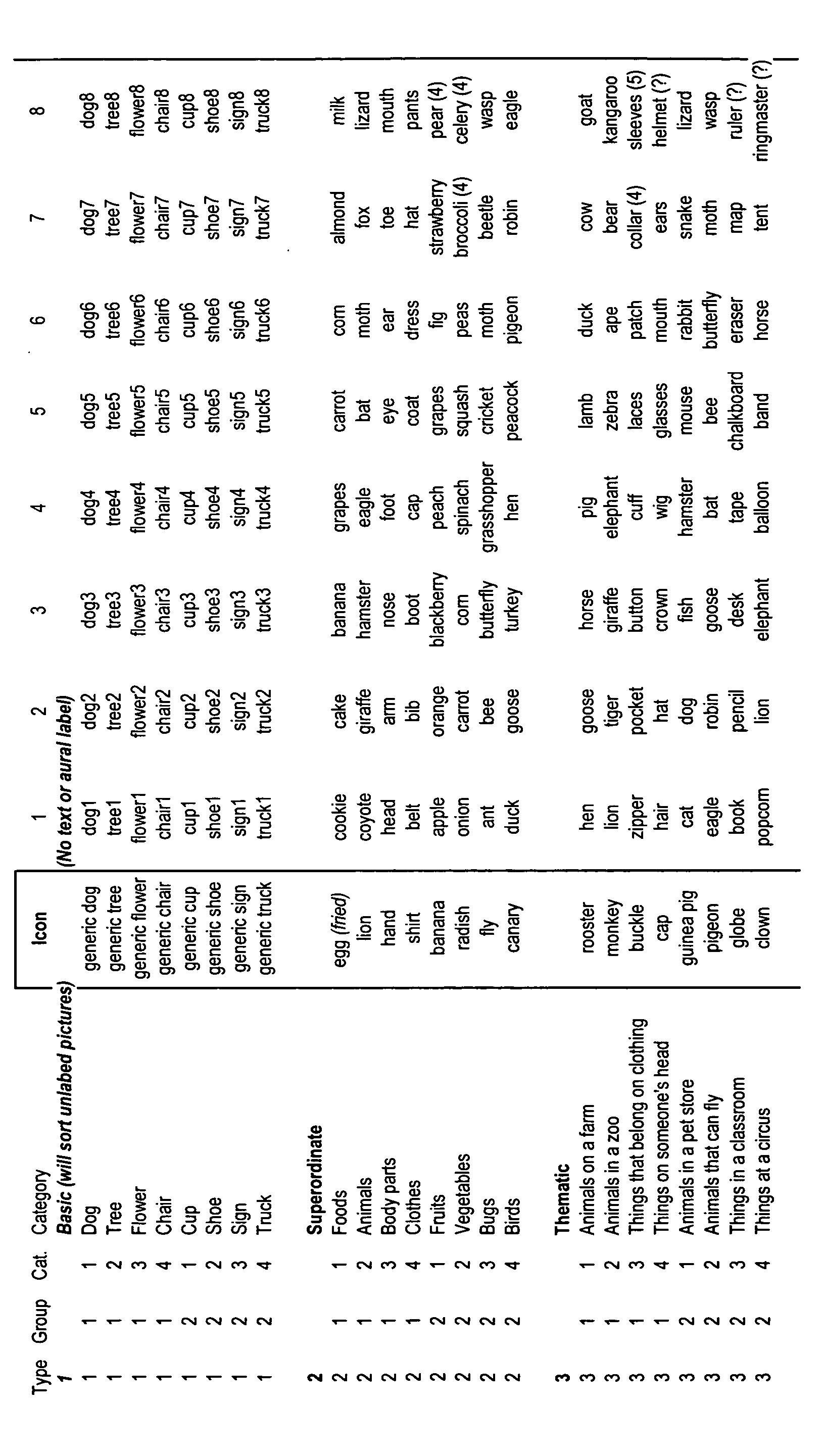 Figure US20050153263A1-20050714-P00272