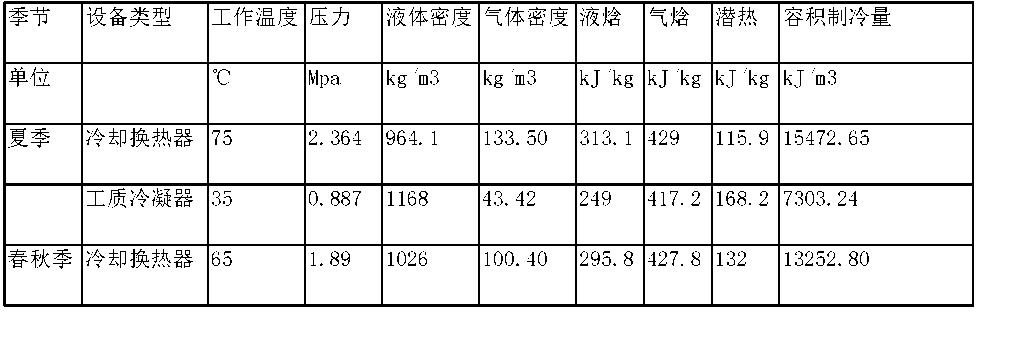 Figure CN105187009AD00063