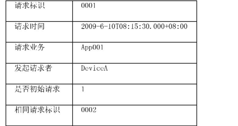 Figure CN101998682AD00141