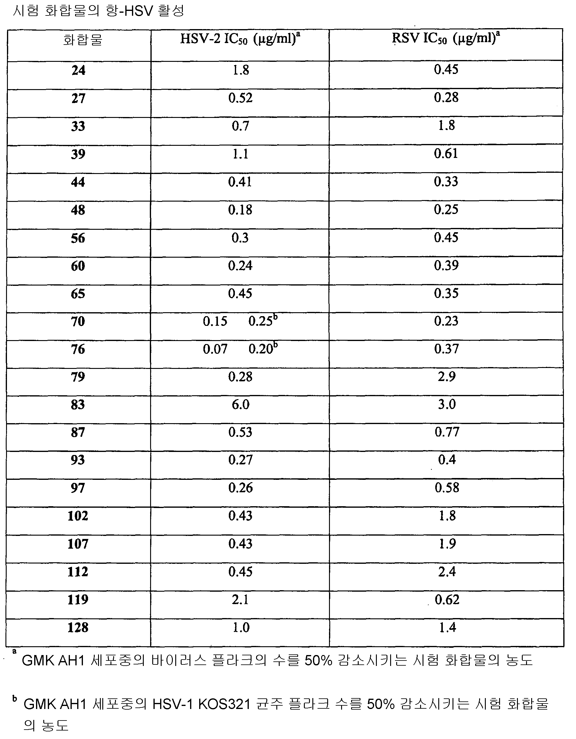 Figure 112010030712312-pct00100