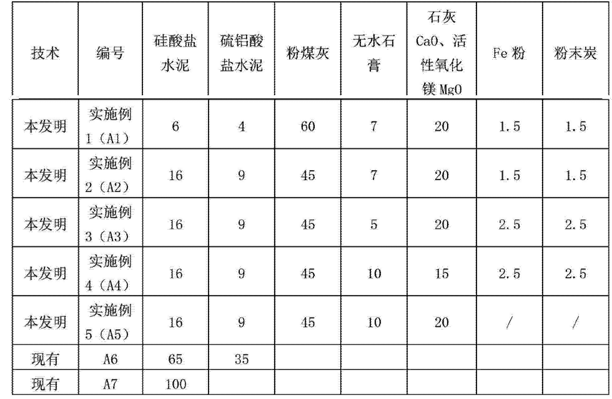 Figure CN103387371BD00061