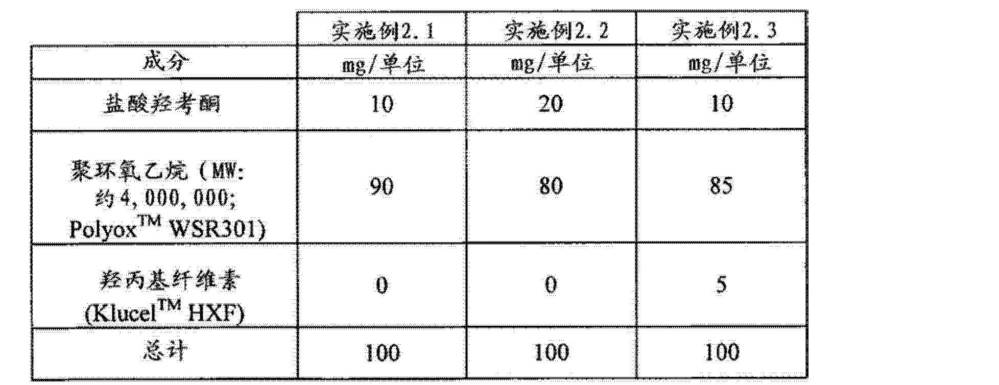 Figure CN102688241AD00502