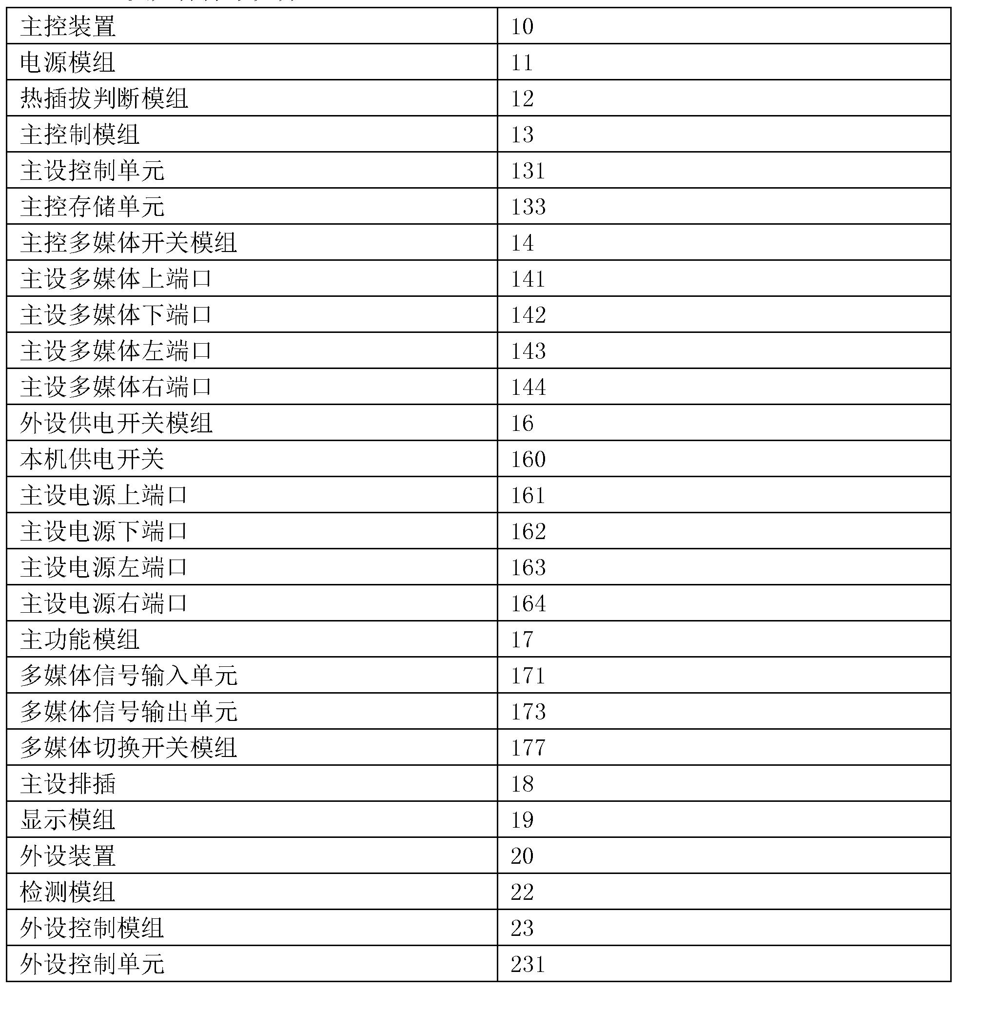 Figure CN107025194AD00041