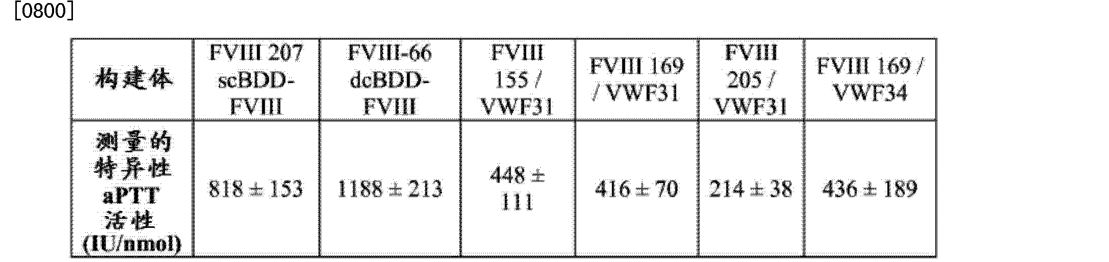 Figure CN104661674AD01782