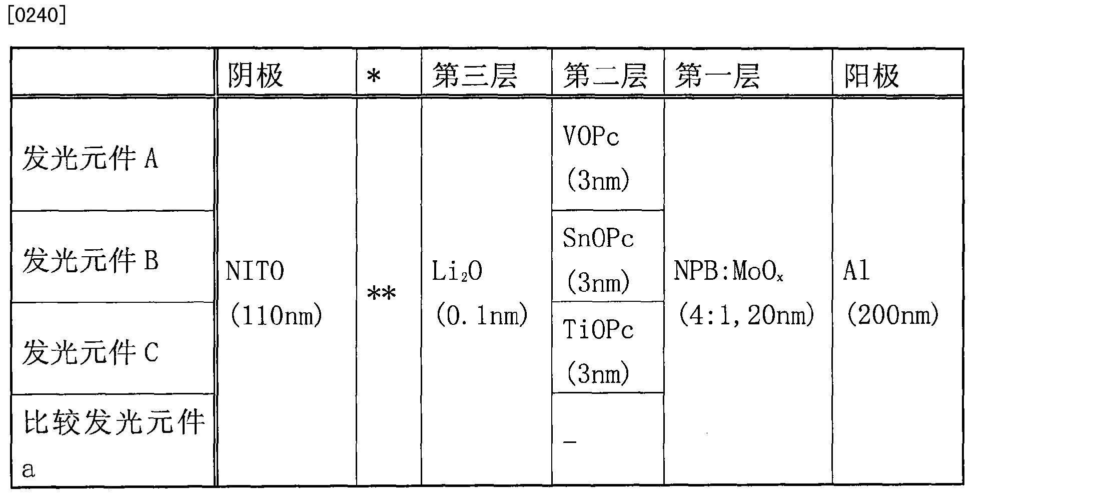 Figure CN102201541BD00281