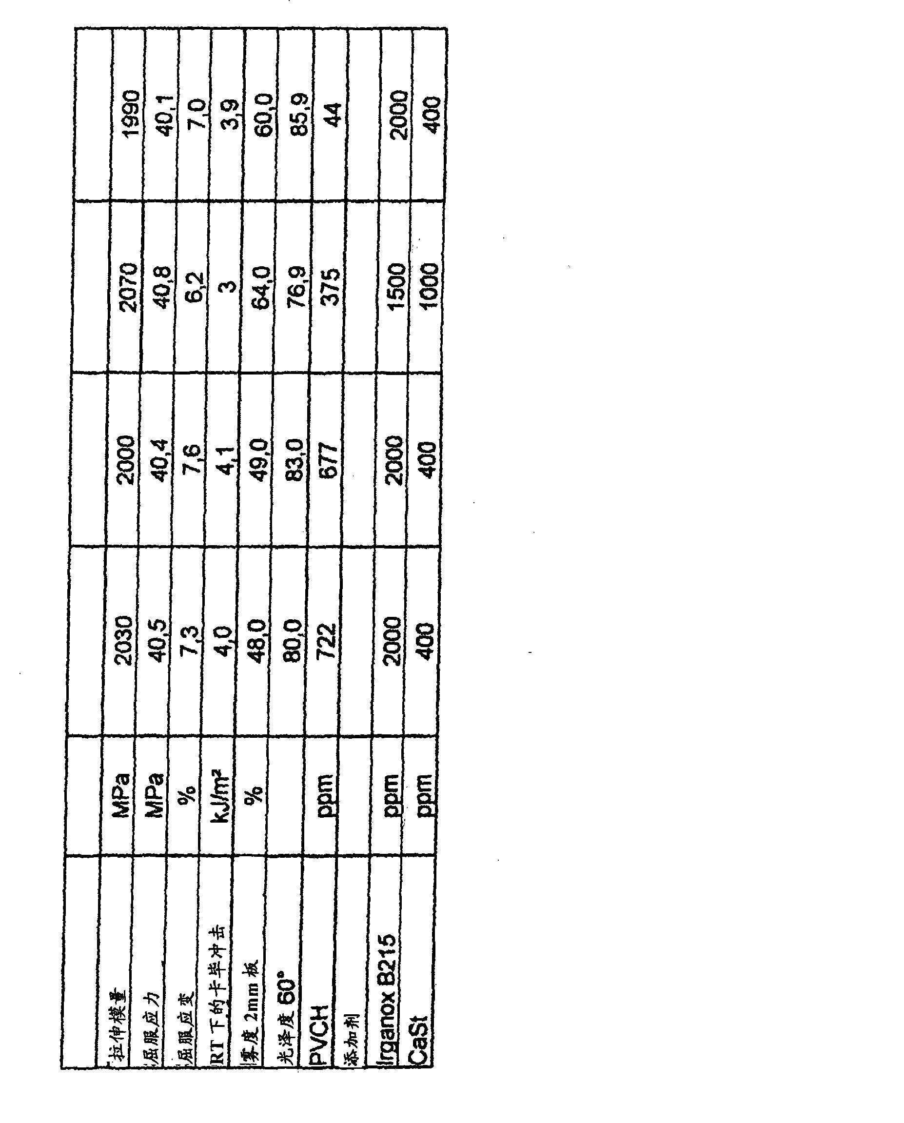 Figure CN101326237BD00191
