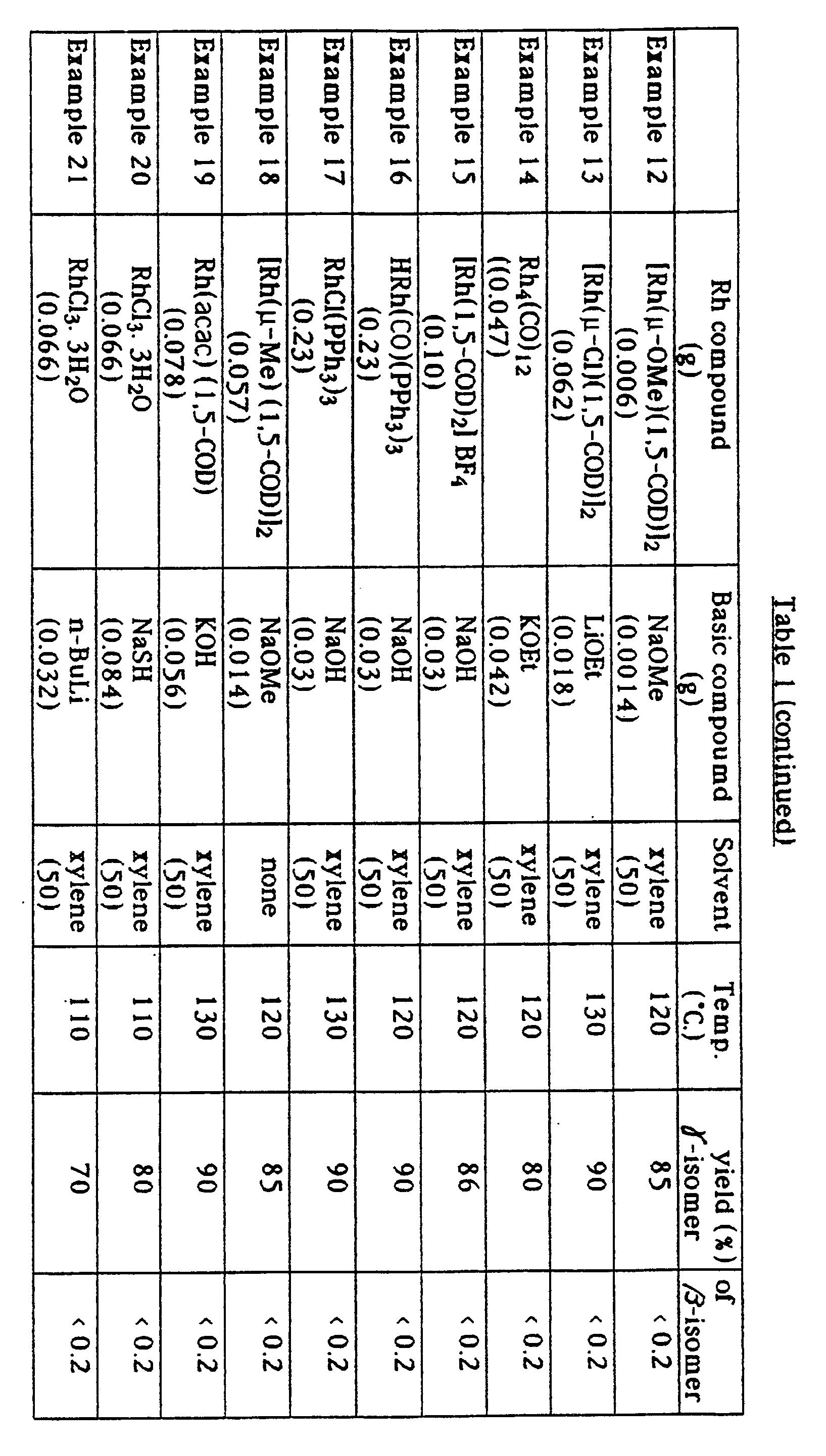 Ep0321174a2 Process For Preparing Aminopropyl Silanes Google Patents
