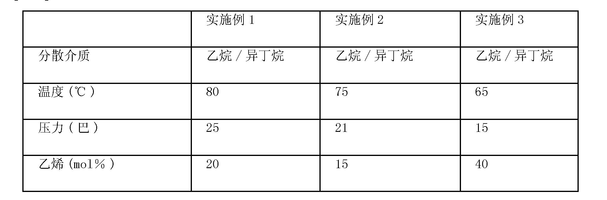 Figure CN102574937BD00141