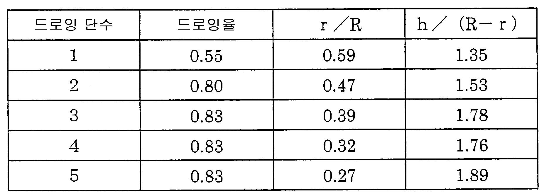 Figure 112008009388998-pct00001