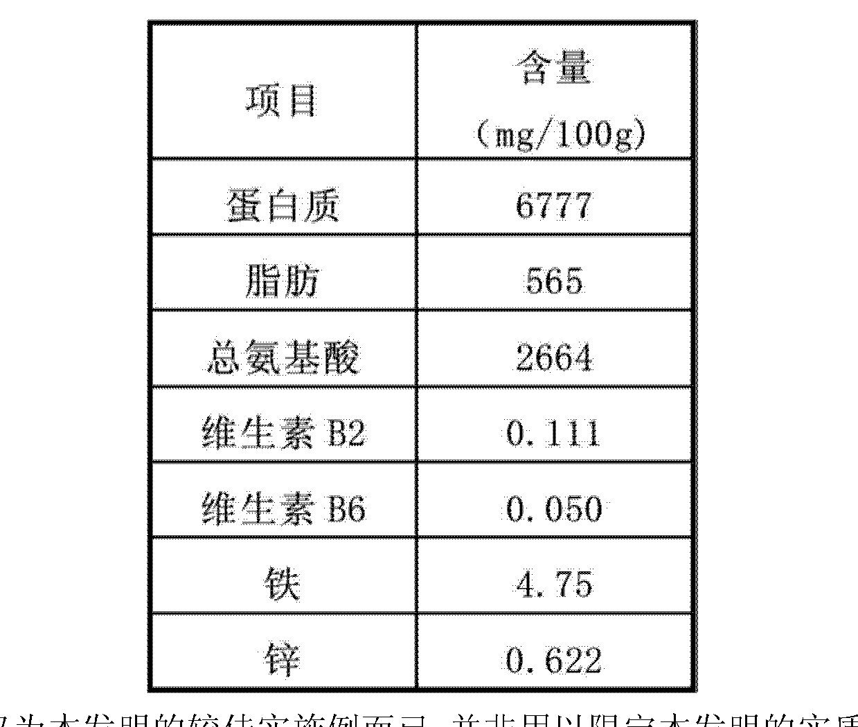 Figure CN103070387BD00281