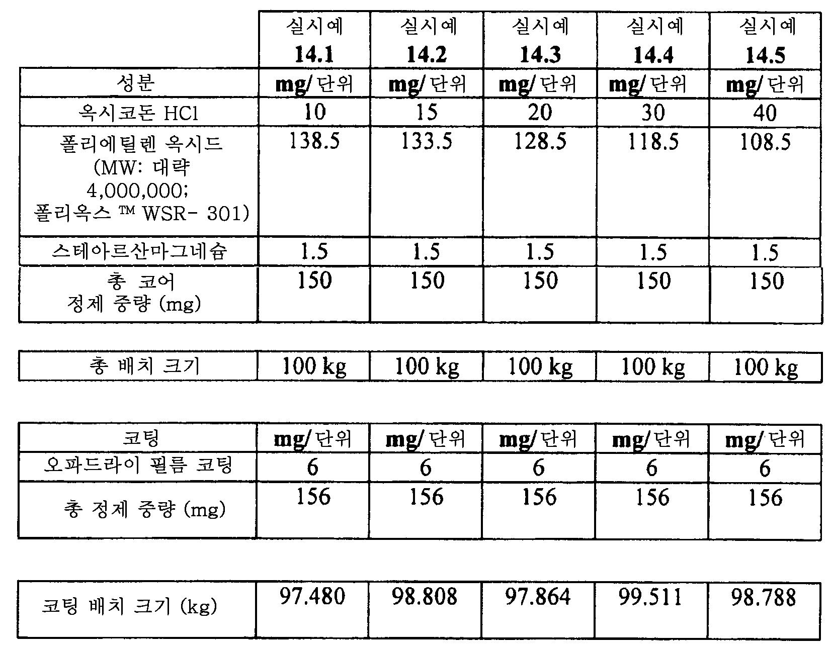 Figure 112011082183604-pat00052