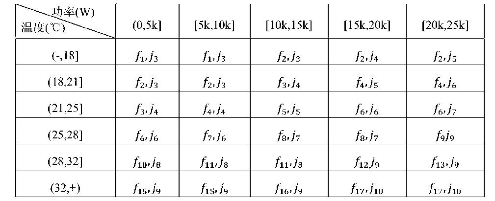 Figure CN104566816AD00101
