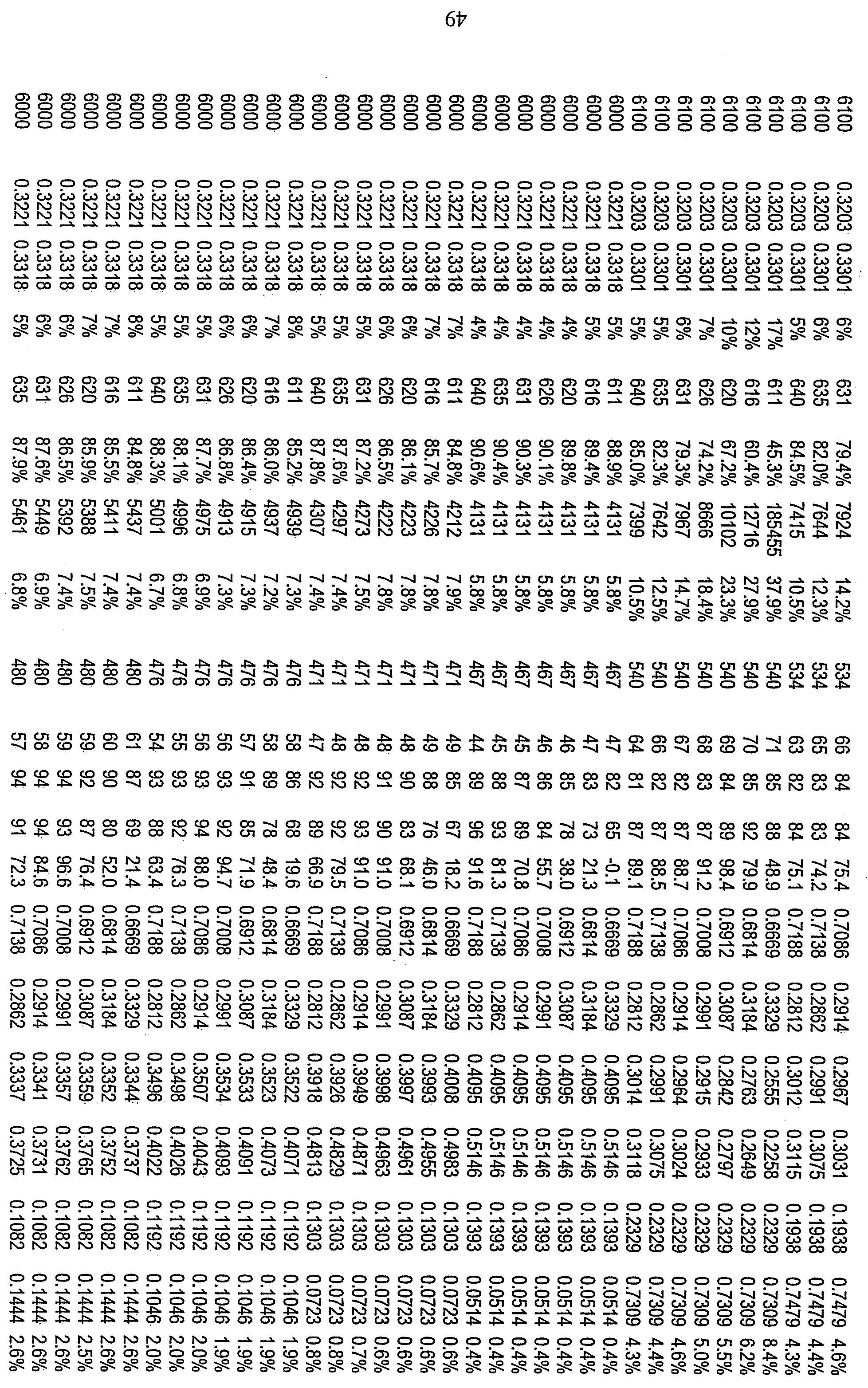 Figure 112010029469117-pct00015
