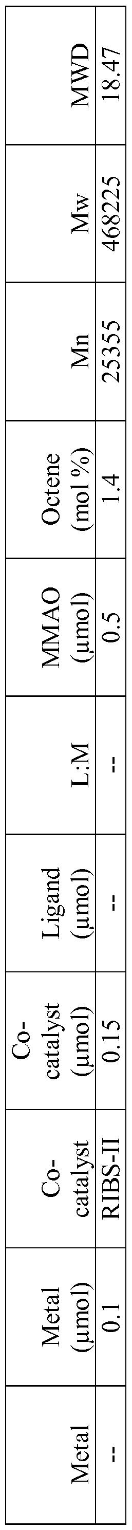 Figure imgf000086_0004