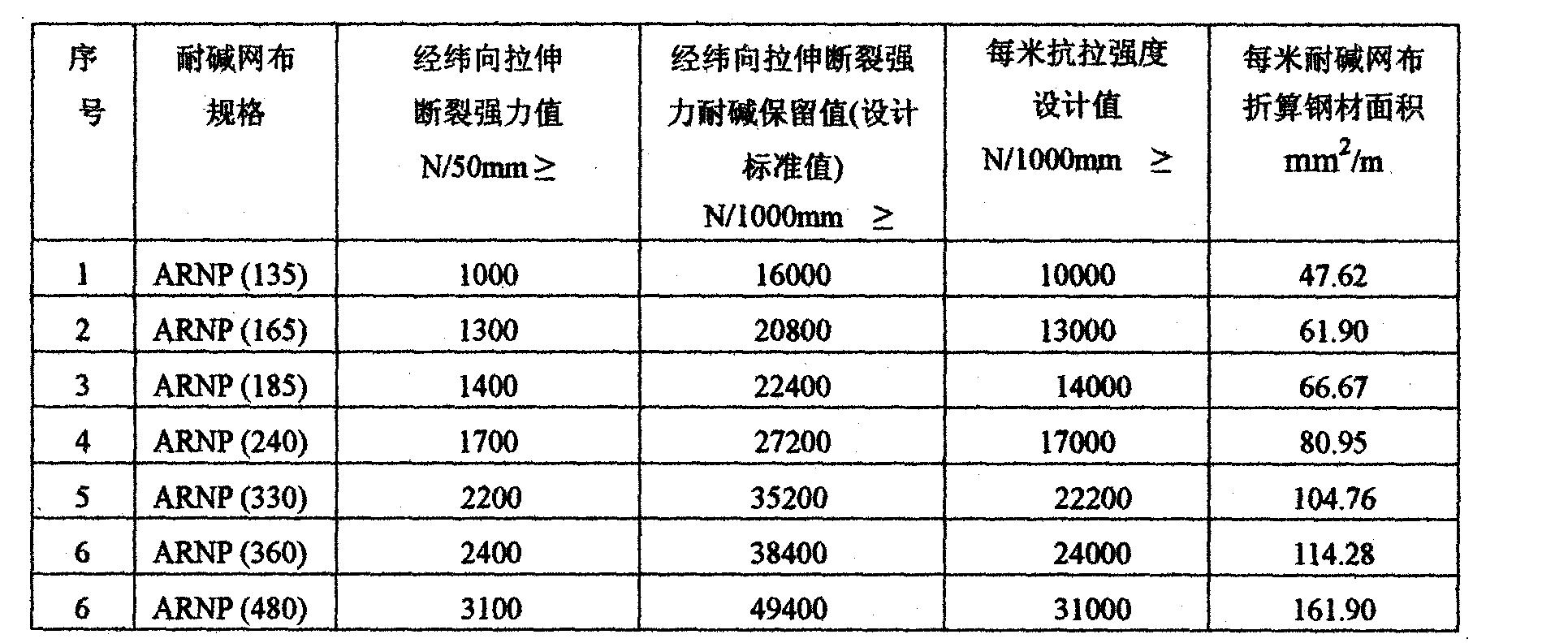 Figure CN103572866AD00221