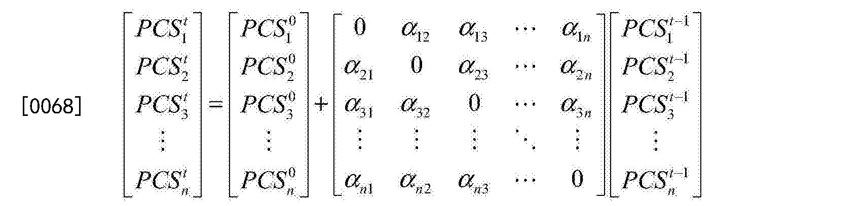 Figure CN105225149BD00091