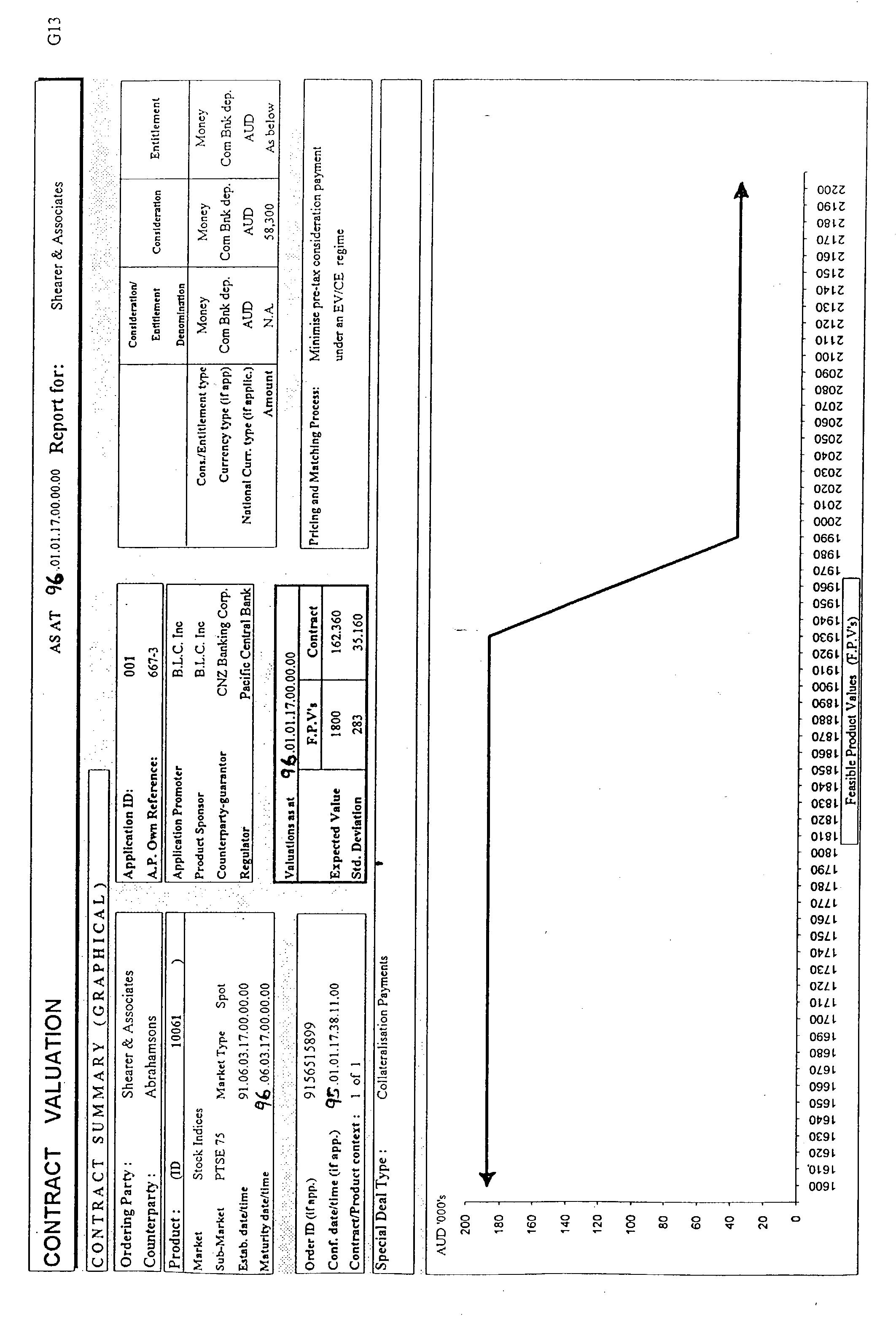 Figure US20030191707A1-20031009-P00073