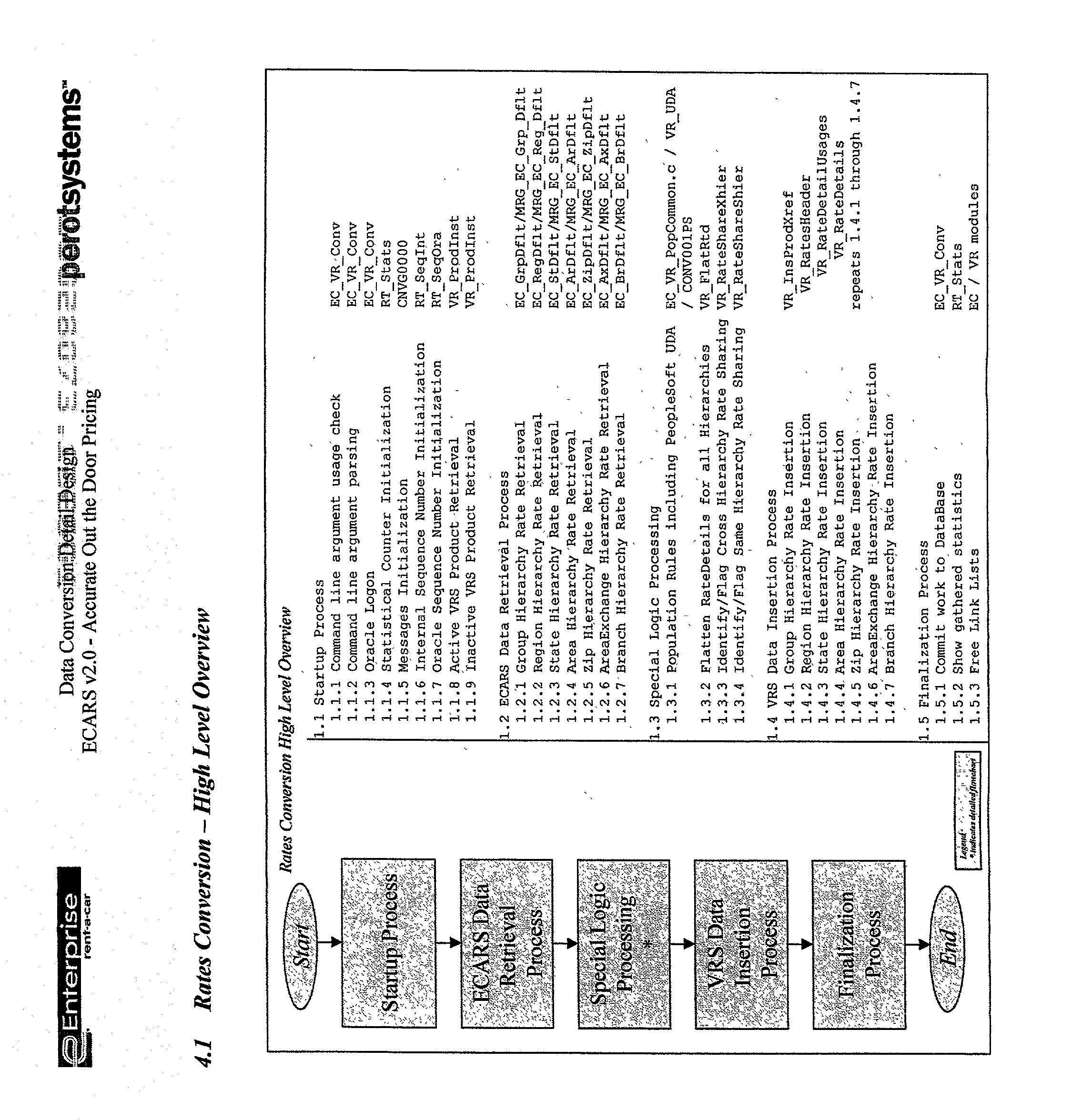 Figure US20030125992A1-20030703-P01126