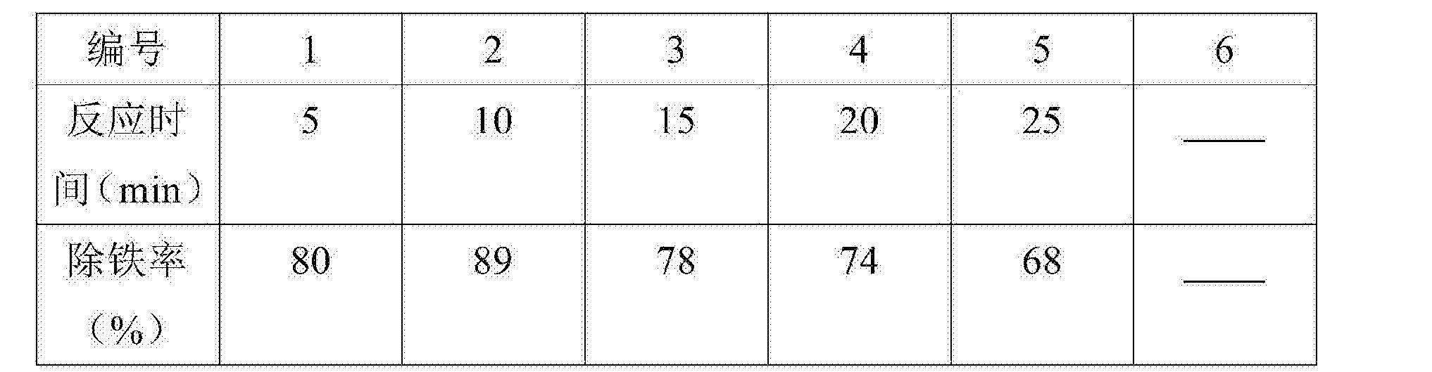 Figure CN106348330AD00052