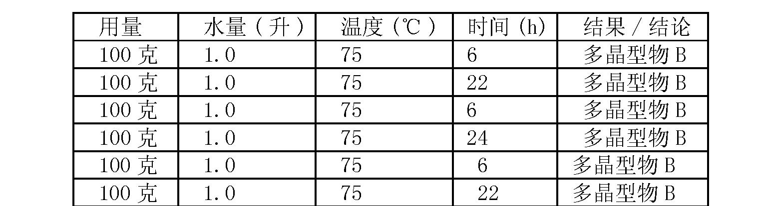 Figure CN101838261BD00162