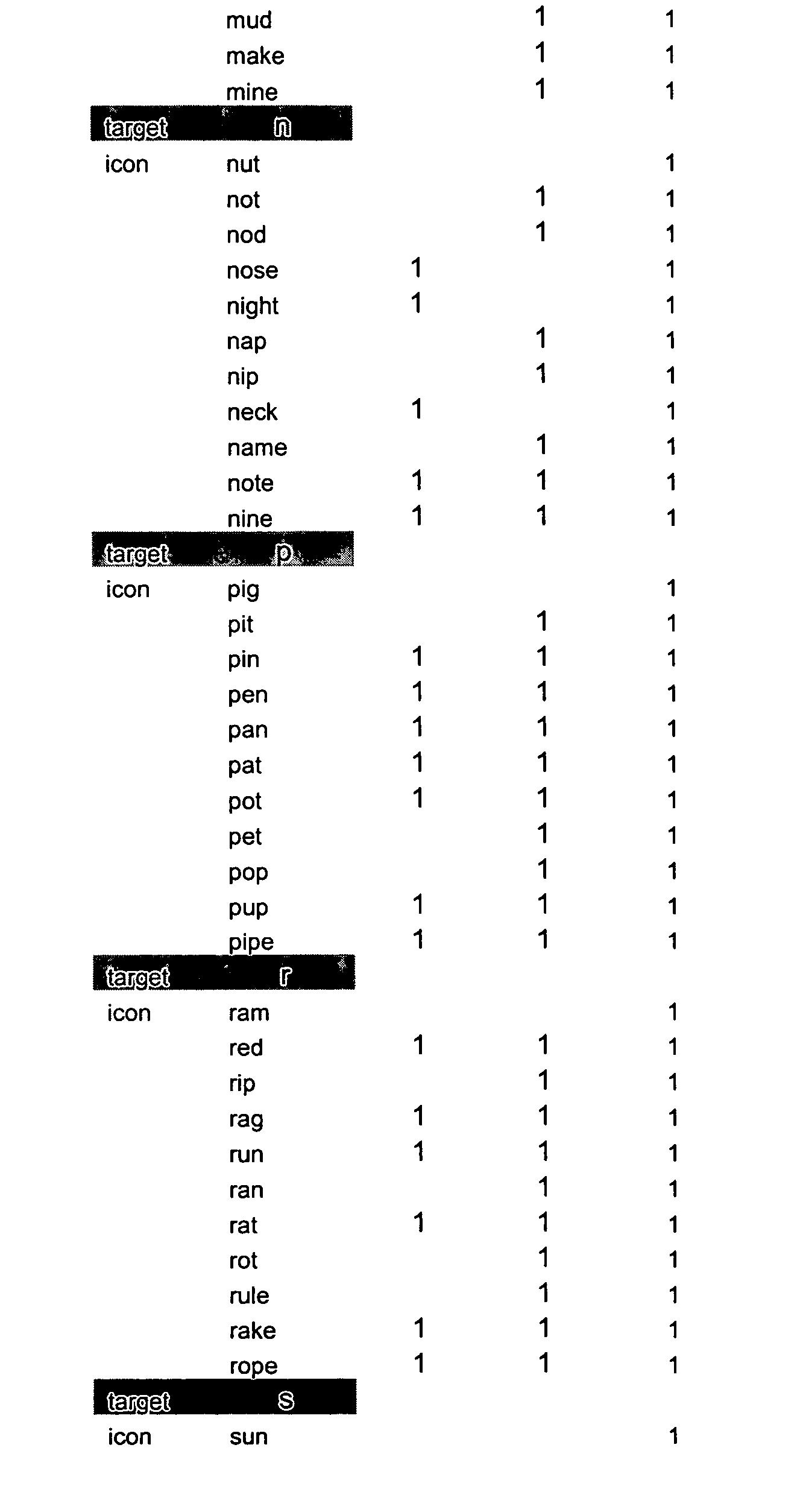Figure US20050153263A1-20050714-P00004