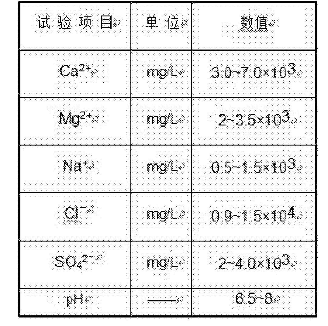 Figure CN106007144AD00051